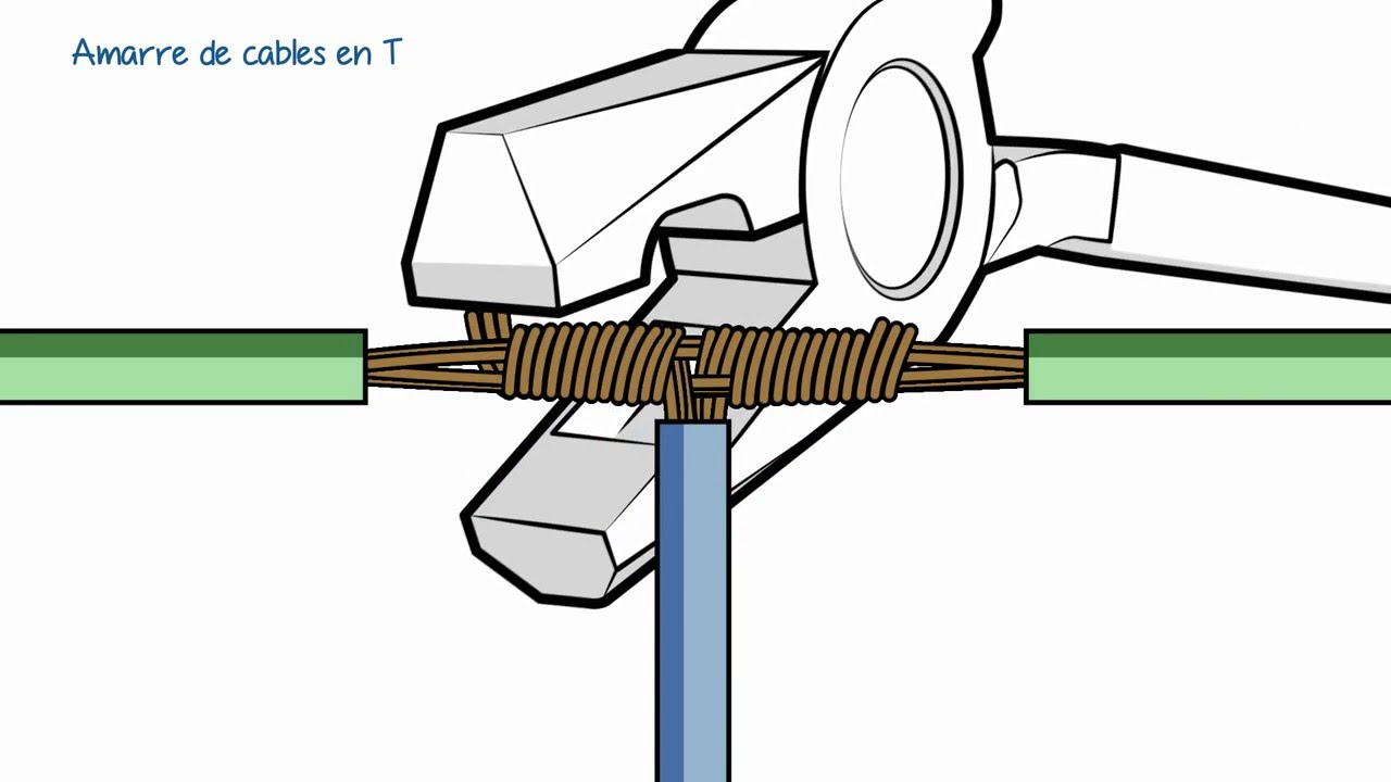 Instalaciones el ctricas residenciales - Cable instalacion electrica ...