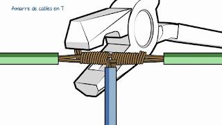 Instalaciones eléctricas residenciales - Procedimiento para un amarre de derivación sencilla para cables
