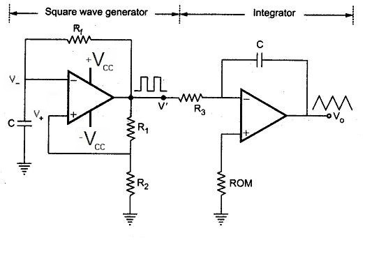 triangular wave generator