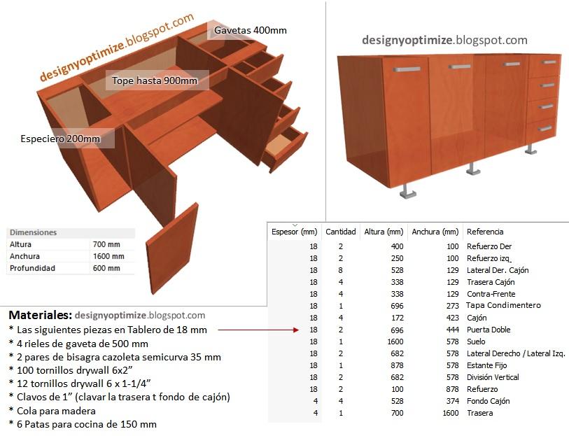 Dise o de muebles madera fabricaci n isla de cocina for Lista de materiales de cocina