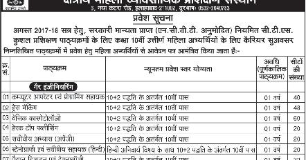 mahla%2Biti Online Govt Jobs Form In Delhi on