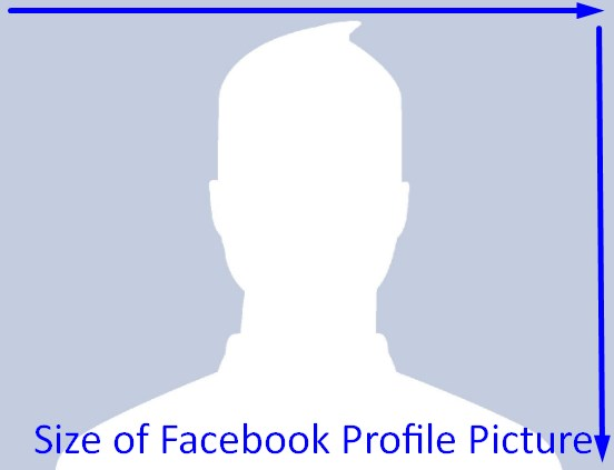 Size Of Facebook Profile Picture