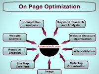 Cara Melakukan Optimasi SEO Onpage (intermediate)