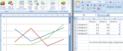 Tampilan diagram garis di word dan excel
