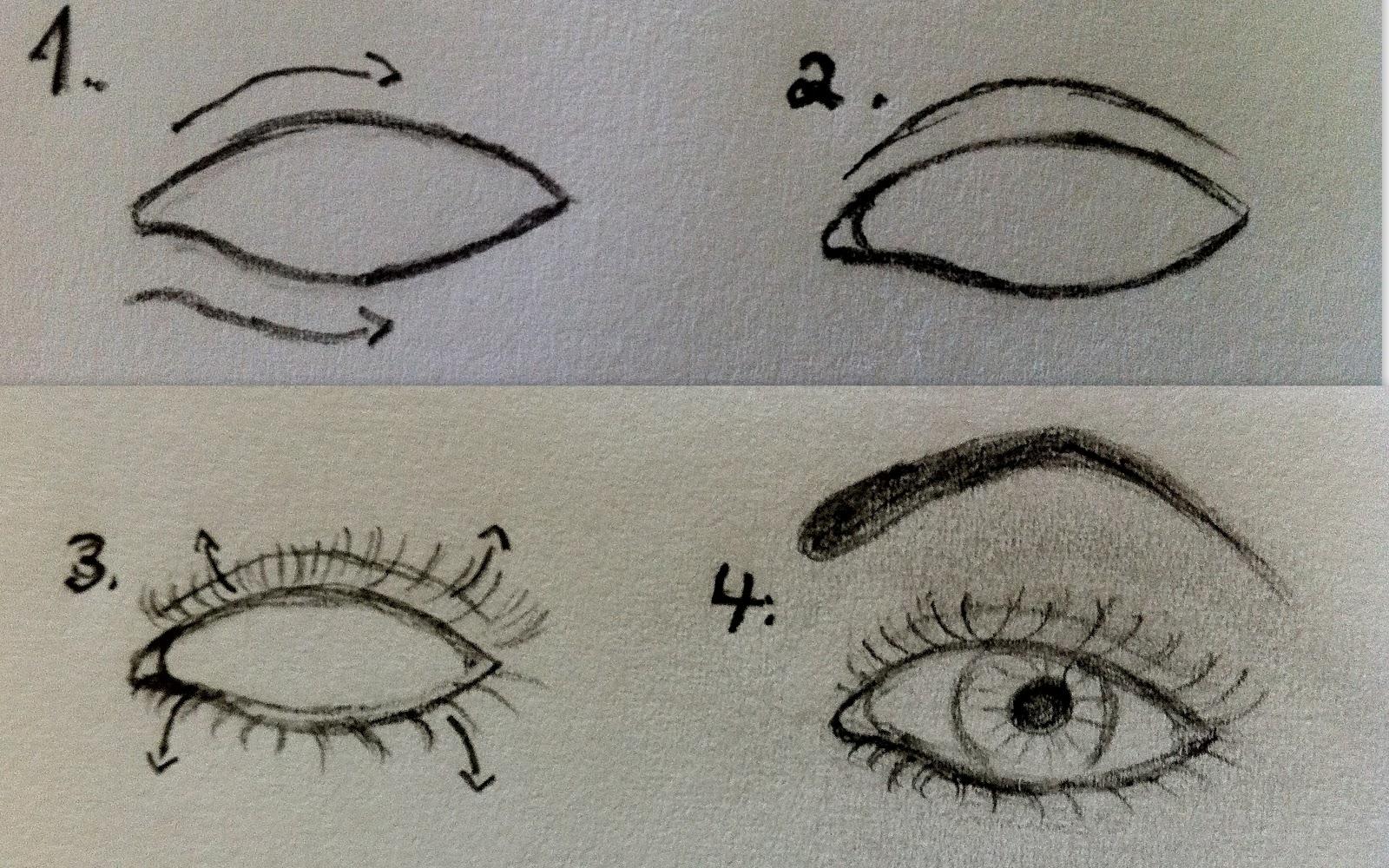 Design Your Dreams Augen Zeichnen