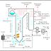 Visualisasi Boiler Pada Pembangkit Listrik