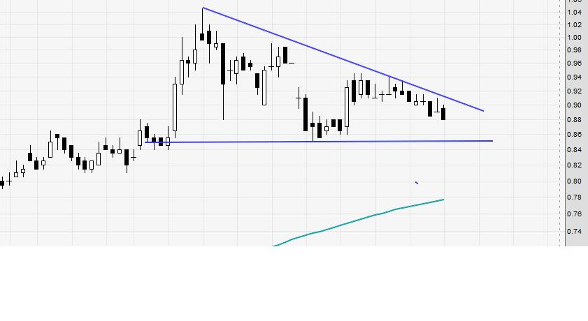 sgx watchlist, stocks watchlist & sgx stocks