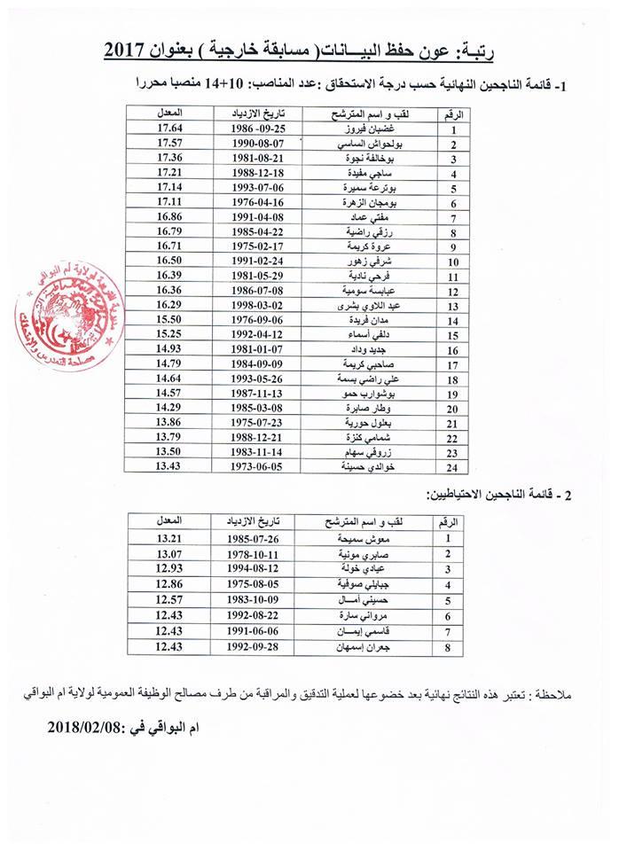 نتائج مسابقات التوظيف 2017 مديرية التربية لولاية ام البواقي