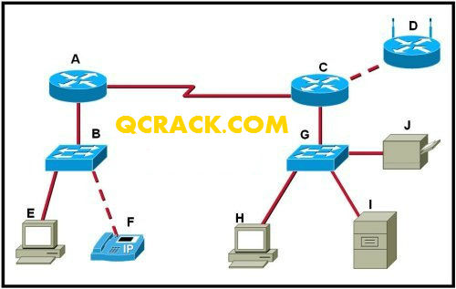 6625027449 f6c2bfc3e8 z ENetwork Chapter 2 CCNA 1 4.0 2012 100%