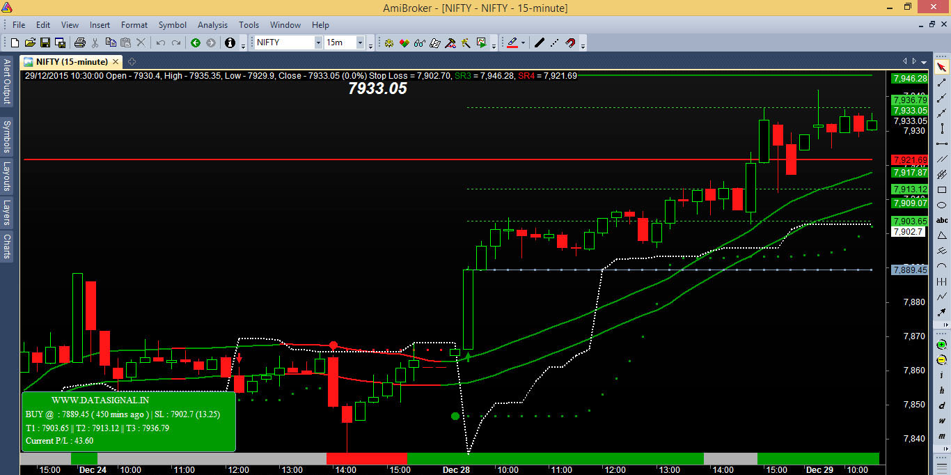 nse buy sell signal software free download