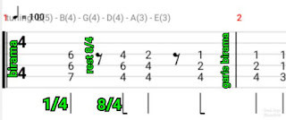 Tempo pada tab gitar