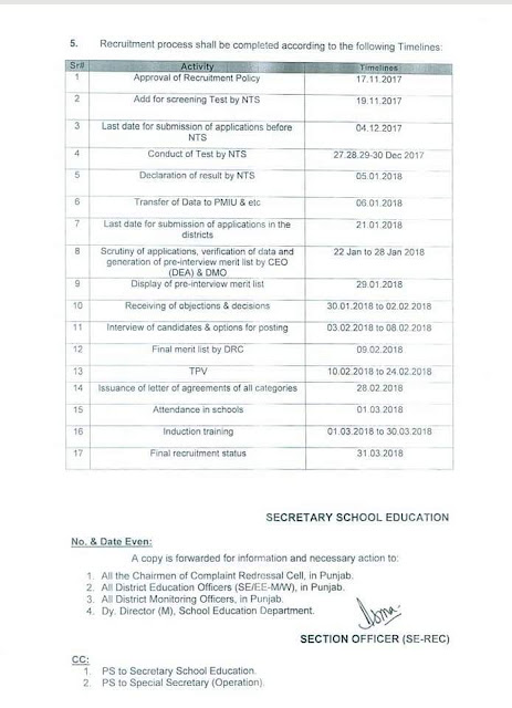 NTS Educators Jobs 2017-18 Test Date,