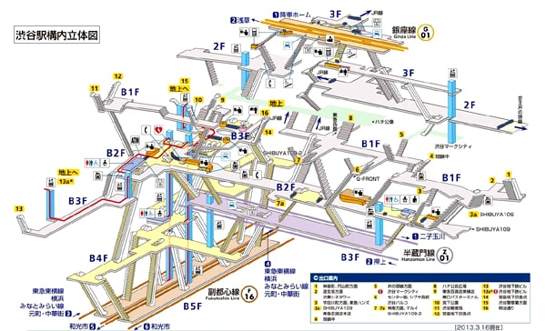 Layout of Shibuya Station