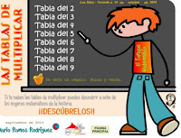 http://www3.gobiernodecanarias.org/medusa/eltanquematematico/tablas_septiembre/index_p.html