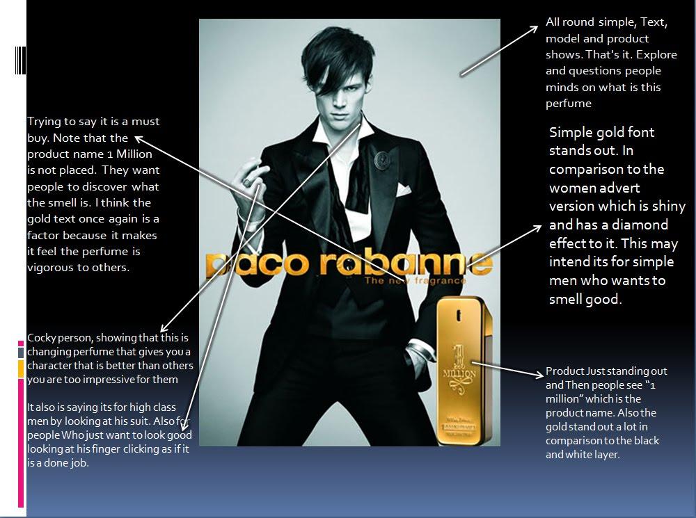 Perfume Advertisement Strategies