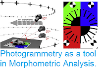 http://sciencythoughts.blogspot.co.uk/2016/07/photogrammetry-as-tool-in-morphometric.html