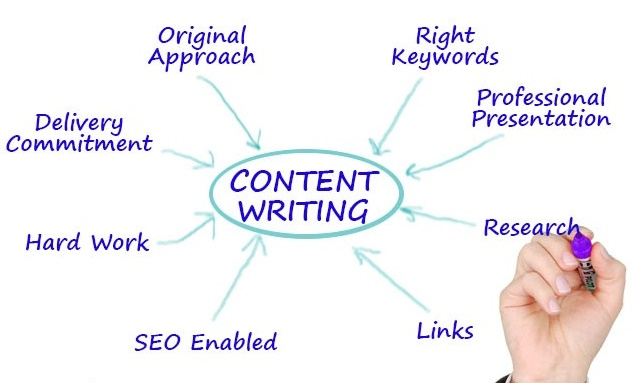 Certified Content Writing Services