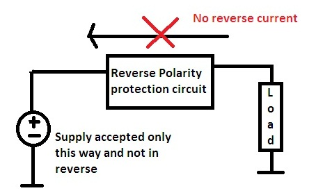 Embedded Systems Design: Reverse protection circuit design