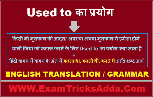 Used to का प्रयोग ( Use of used to )