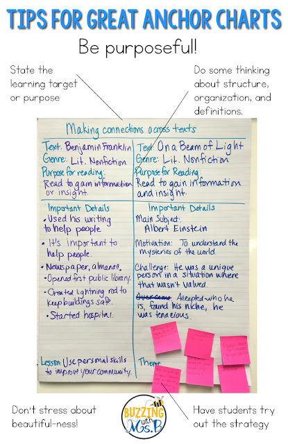 Anchor charts can be cute, but are they purposeful? Read about these five tips for making your reading, writing, math, or science anchor charts more than just classroom wallpaper or decorations. Here's a hint: if you printed it out, it's not an anchor chart. It's a poster!