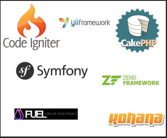 Apa itu framework? Framework adalah, Pengertian dan contoh framework web