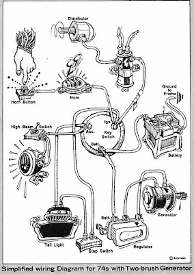 Chevy Voltage Regulator Wiring Diagram. Chevy Charging System ... on