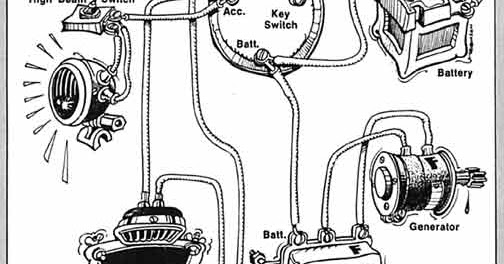 Noggdesign: Wiring Diagrams