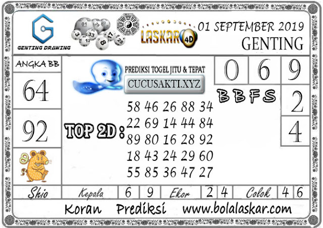 Prediksi GENTING DRAWING LASKAR4D 01 SEPTEMBER 2019