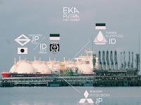 Kumpulan Kapal - Kapal Tangker LNG (Part 2)