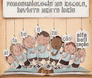 Atuação da Fonoaudiologia Educacional
