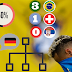 A contribuição da Matemática nos jogos da Copa de 2018