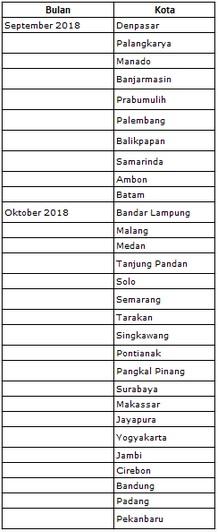Program Beasiswa Menarik PPA BCA dan PPTI BCA bagi lulusan SMA/SMK 2018 jadwal 2BPPA 2BBCA 2B  2BPPTI 2BBCA 2B2018