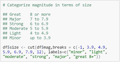 magnitude categorization