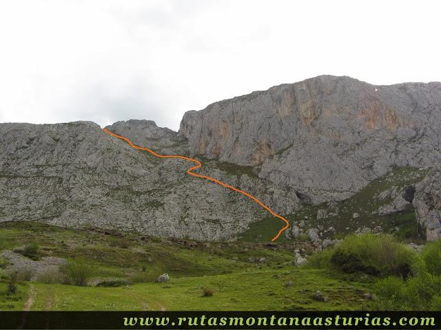 Itinerario aproximado en la canal de la Faya