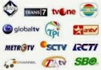 Channel Frekuensi Tv Telkom 1 Dan Satelit Palapa D