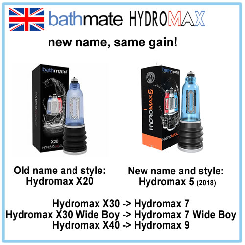 Bathmate Hydromax series have new names after 2018.