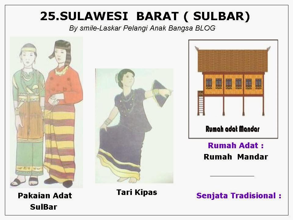 Nama -nama provinsi dan Baju adat Indonesia | Be diffrent