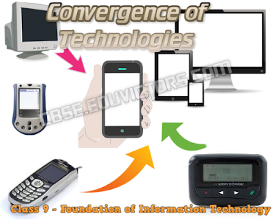 CBSE Class 9- Foundation of Information Technology (FIT) - Chapter 1 - Convergence of Technologies - Very Short Answer Type Questions