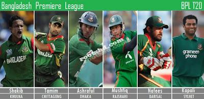 Bangladesh Premier League Player Auction   BPL T20 match squads & BPL Player Auctions