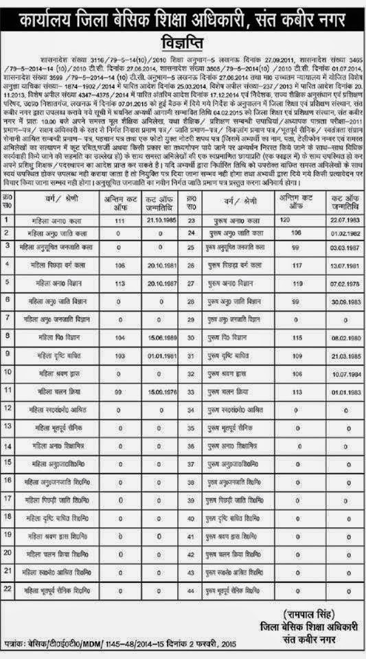 Sant kabir nagar PRT UPTET Merit list 2nd Final Cut off