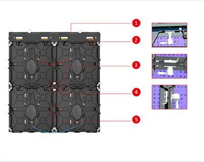 Màn hình led p4 cabinet outdoor sử dụng ngoài trời chính hãng giá rẻ tại quận 7
