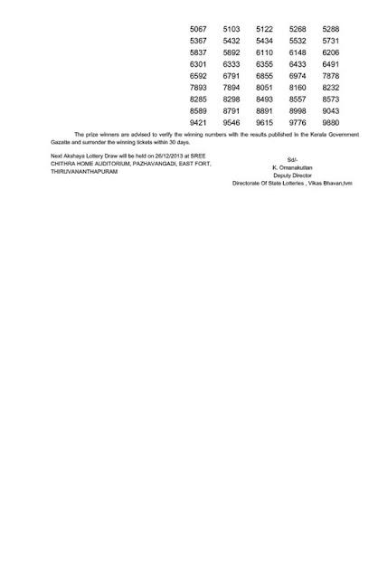 Kerala lottery result of Akshaya (AK-117-2) on 26 December 2013