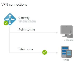 Web NET: VPN Site-to-Site connection between Azure VPN