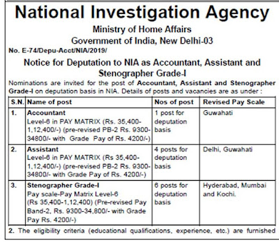 National Investigation Agency (NIA) Recruitment 2019