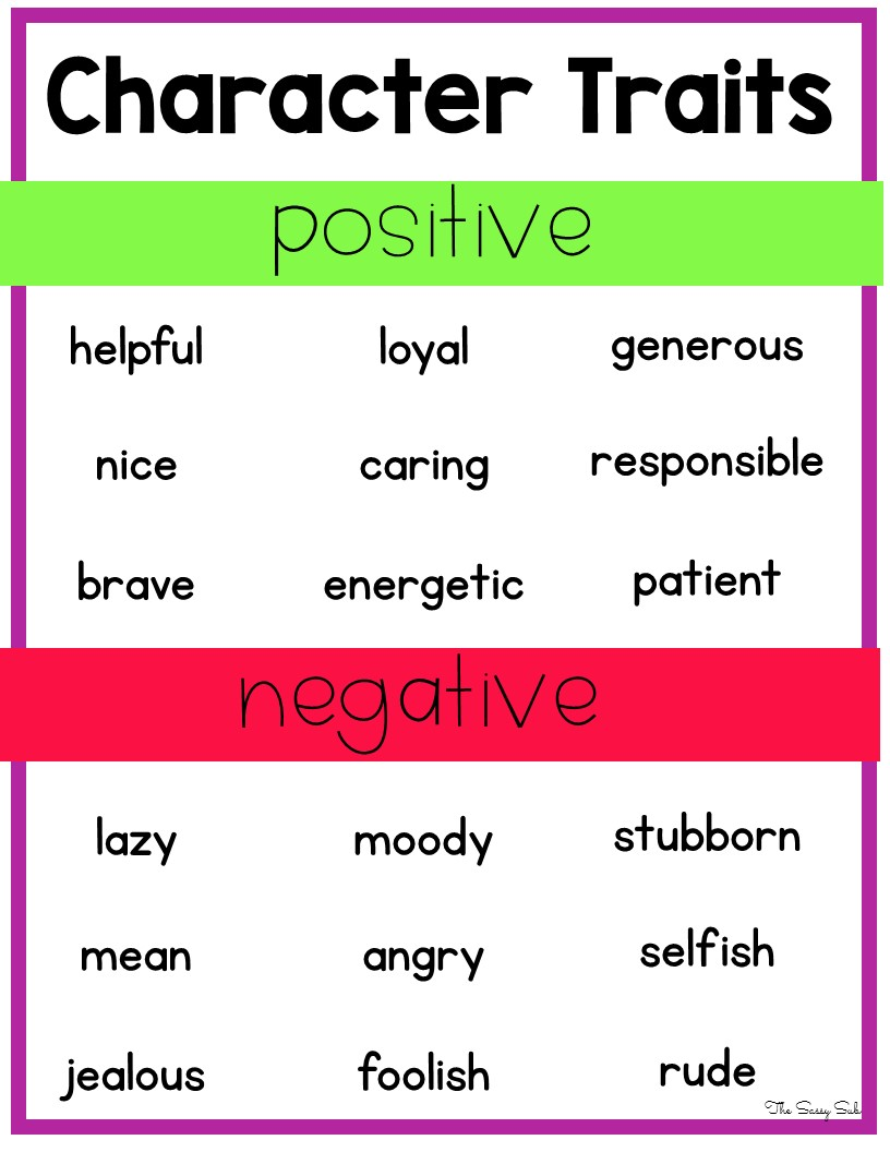 Then, We Took A Look At The Positive Vs. Negative Traits. This Prompted A  Great Discussion Including Students Defending Reasons For Their Choice.  Positive Character Traits