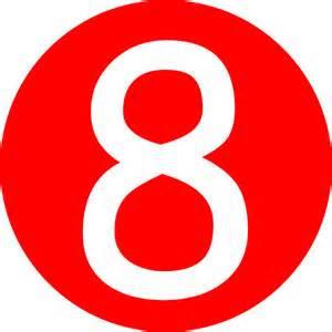 अंकशास्त्र के अनुसार नंबर 8 वाले पति-पत्नी का स्वभाव - number 8 husband -wife numerology