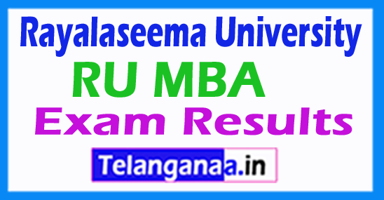 Rayalaseema University RU MBA Exam Results
