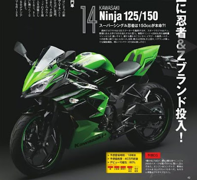 Render Ninja 125 versi Young Machine