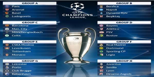 Hasil Lengkap Undian Grup Liga Champions 2016/17