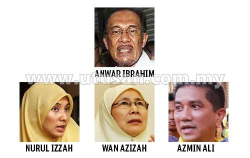 Parti anak beranak bergaduh sesama sendiri, ada hati nak ambil alih Putrajaya... Ptuuihh!!